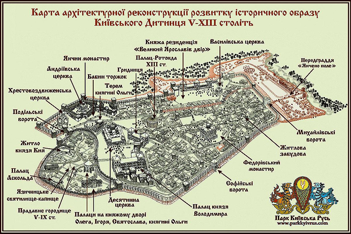 Ancient Kiev in